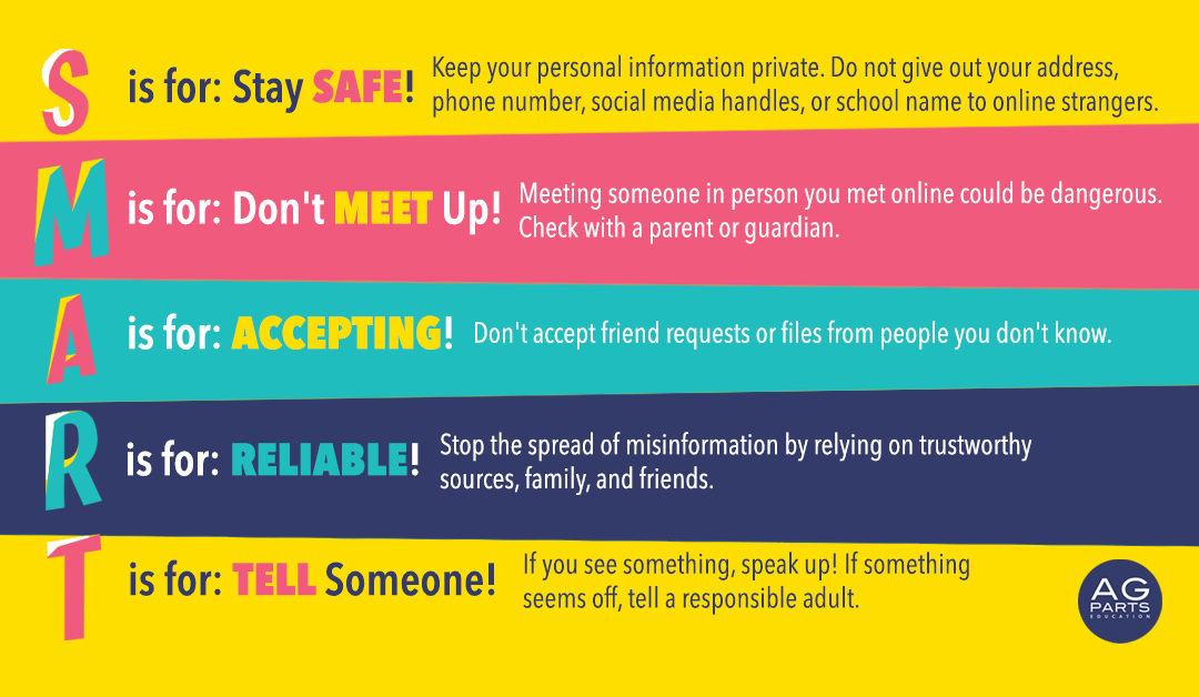 Stay SMART: Internet Safety for Students